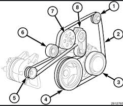 For Those Changing The Serpentine Belt Dodge Challenger Forum