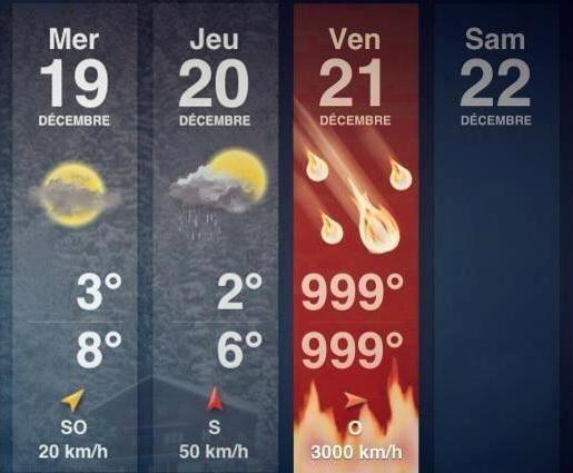30 Days Til the End of the World...-brazil-forecast.jpg