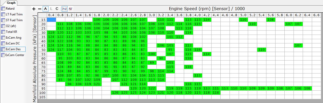 help with 5 7 VVT and HP tuner | Dodge Challenger Forum