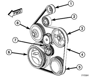 Engine removal 5.7 RT? | Dodge Challenger Forum on