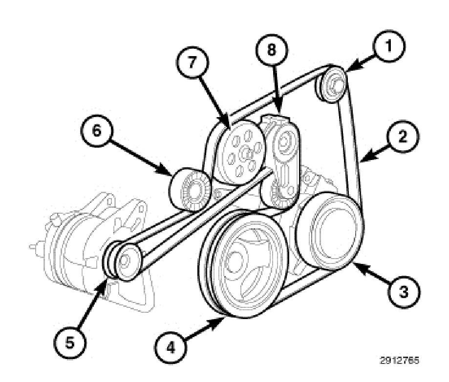 2010 R/T 5.7 Belt Diagram Needed | Dodge Challenger Forum | 2015 Challenger Hemi Engine Diagram |  | Dodge Challenger Forum